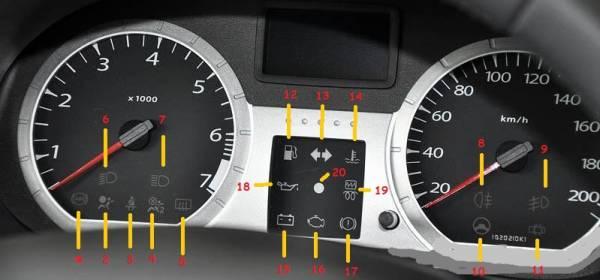 Обозначение значков на приборной панели автомобилей Lada (ВАЗ) .