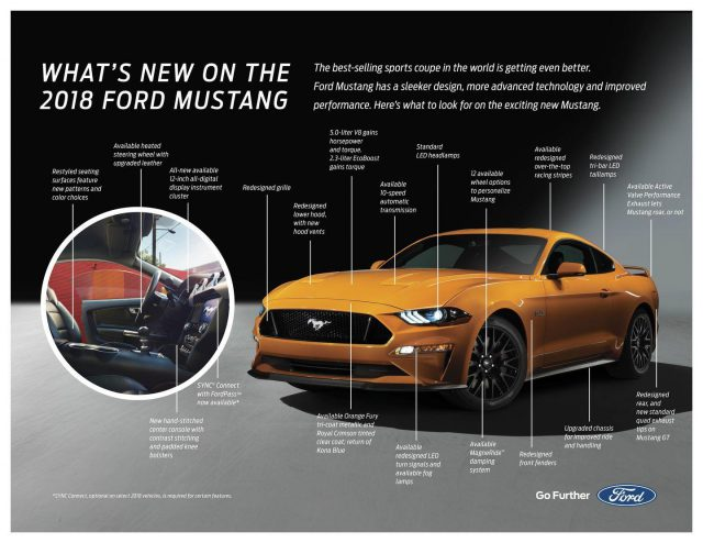 Форд Мустанг 2018 в новом кузове цены комплектации фото видео тест-драйв