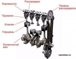 Газораспределительный механизм ВАЗ 2109