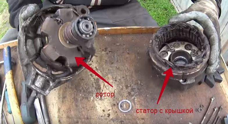 Статор и ротор генератора ВАЗ