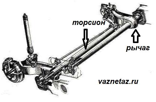 Задняя независимая подвеска с поперечным расположением торсиона