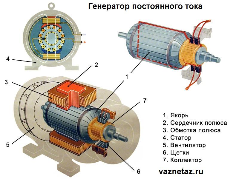 Девушка модель генератора переменного тока принцип работы девушки после работы стилиста