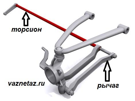 устройство торсиона